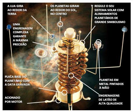 descubra-o-sistema-solar